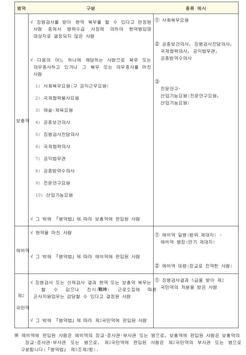 생활법령 (입영/국방 ) screenshot 6