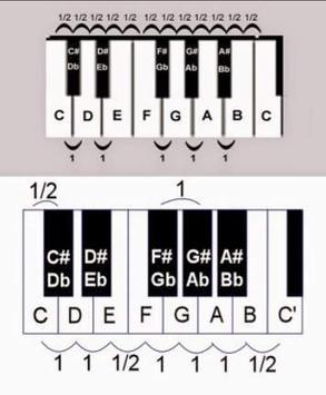 Chord Piano For Beginners screenshot 3