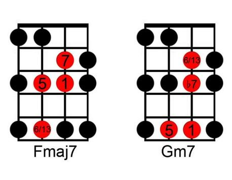 Chords Guitar For Bass poster
