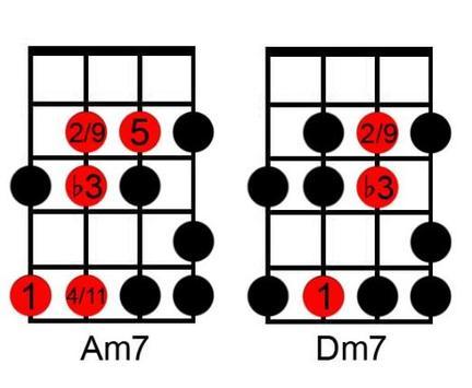 Chords Guitar For Bass apk screenshot