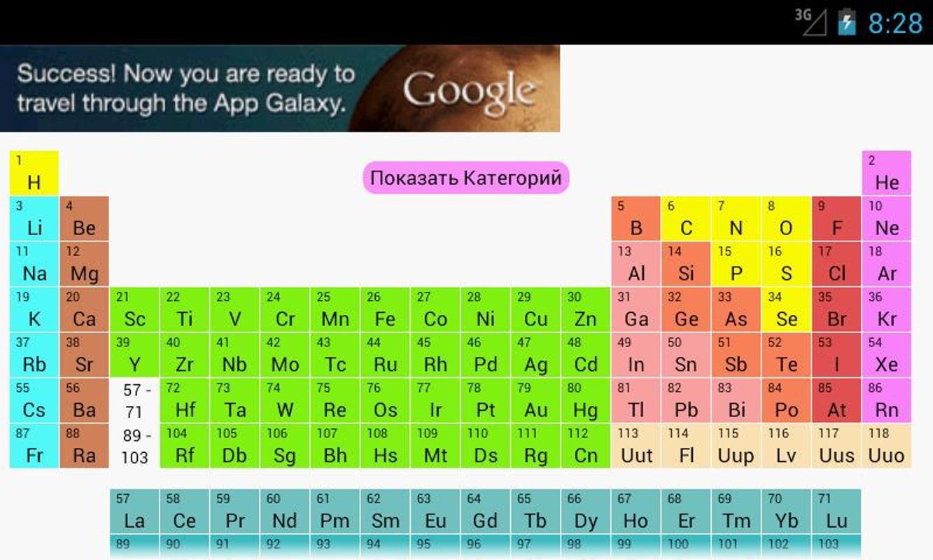 таблица менделеева 8 групп для андроида