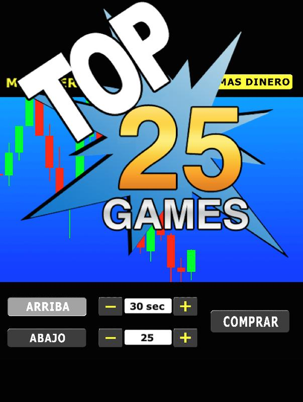 Game forex