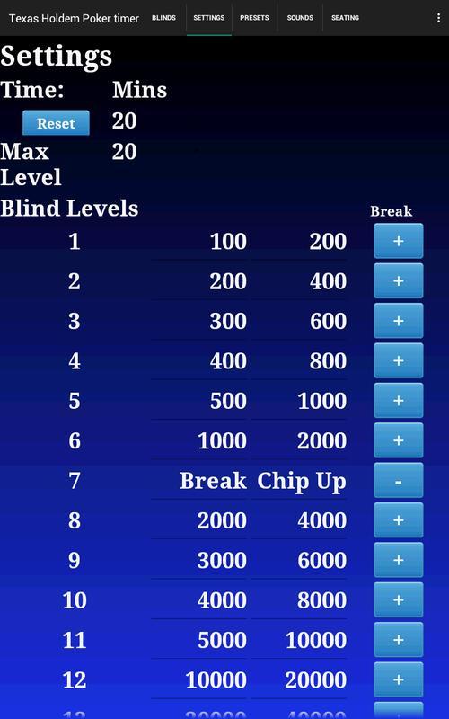 Poker texas holdem timer