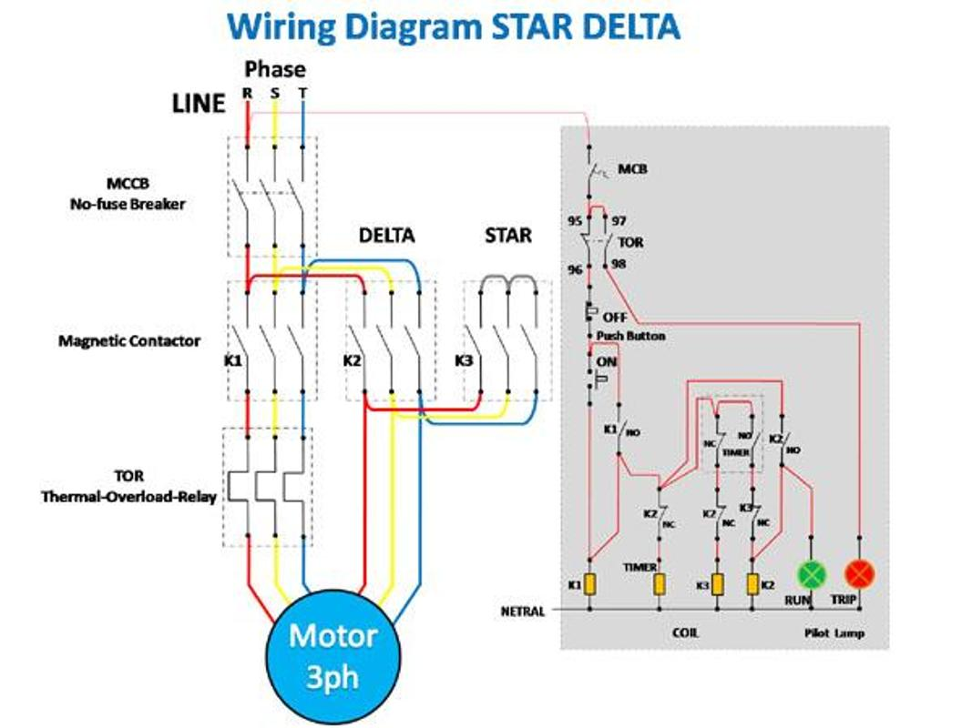 star delta starter control wiring diagram with explanation 1 star delta starter control wiring diagram