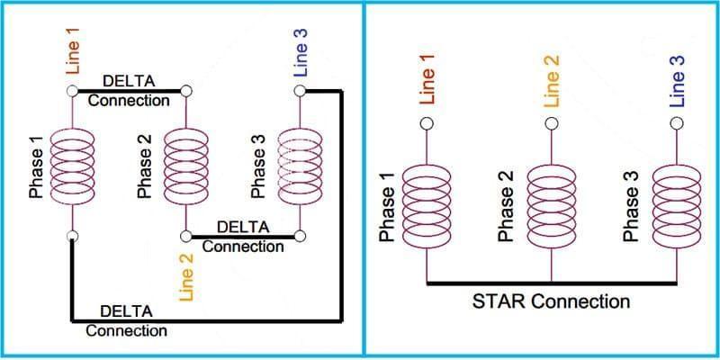 Wye Delta Wiring Diagram Tor. . Wiring Diagram on