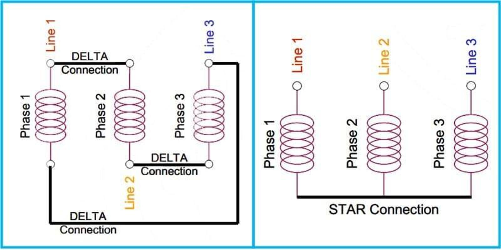 Star Delta Wiring Diagram For Android Apk Download Control Screenshot 2