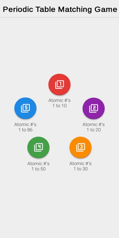 Periodic table matching game for android apk download periodic table matching game poster periodic table matching game screenshot 1 urtaz Choice Image