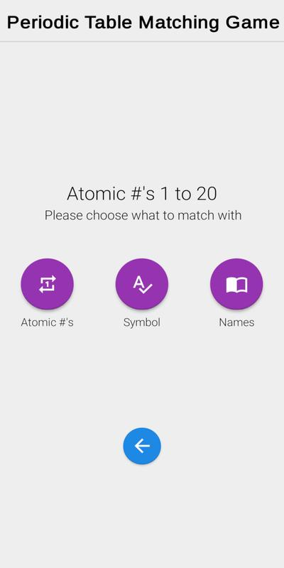 Periodic table matching game for android apk download periodic table matching game screenshot 2 urtaz Choice Image