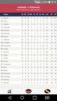 AFL - Footyinfo Live Scores screenshot 3