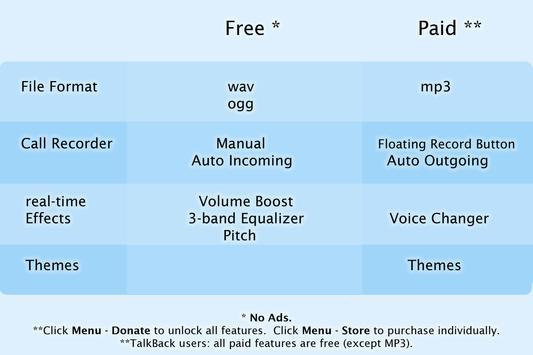 Amazing MP3 Recorder apk screenshot