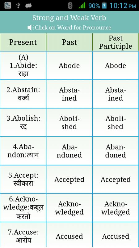 Dating marathi meaning