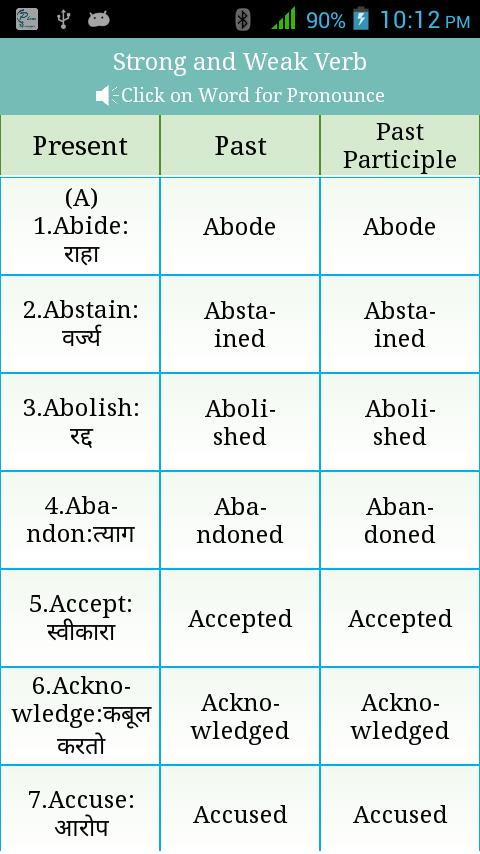 Wrap Meaning In Marathi