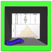 Membuat diagram histogram dan poligon for android apk download ikon membuat diagram histogram dan poligon ccuart Gallery
