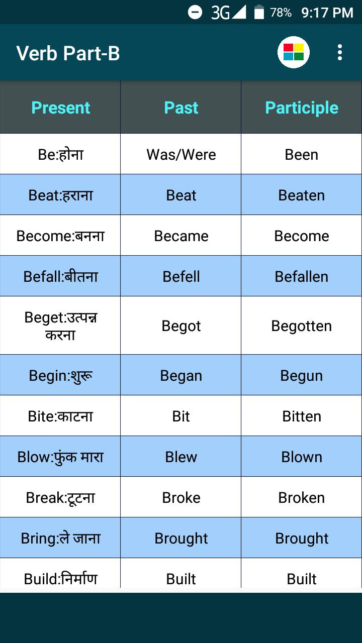 Strong and Weak Verbs Hindi for Android - APK Download