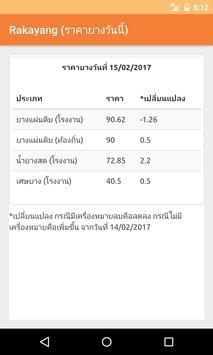 ราคายาง apk screenshot