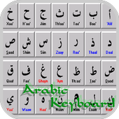Guide for arabic keyboard fre icon