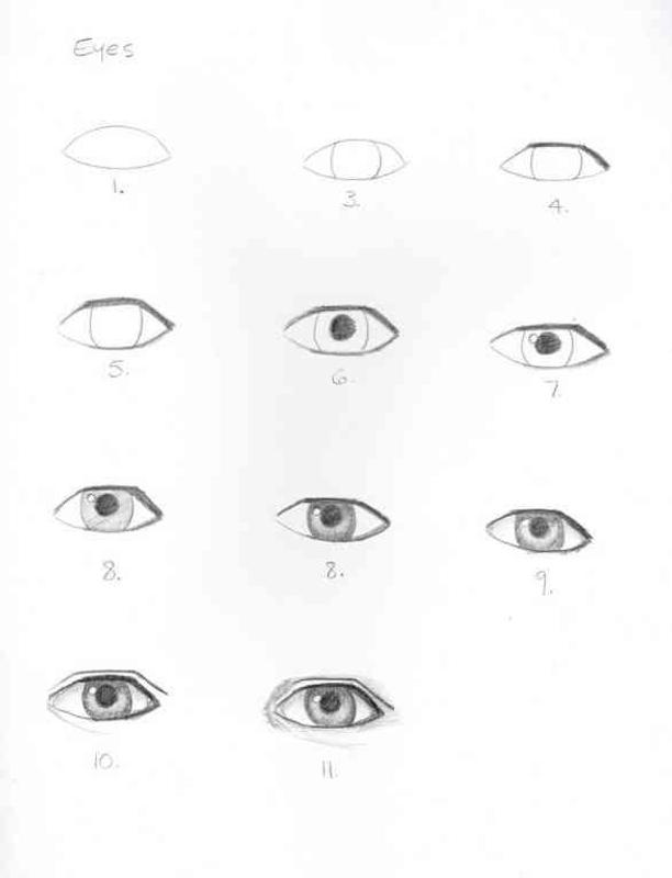 Learn To Draw Eyes For Android
