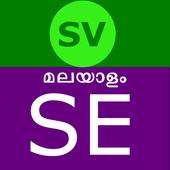 Spoken English in Malayalam icon