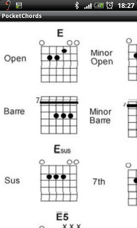 Guitar Chords Tabs And Songs Apk