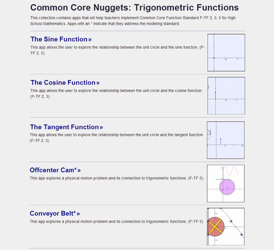 Trig  Functions F-TF 2, 3, 5 for Android - APK Download