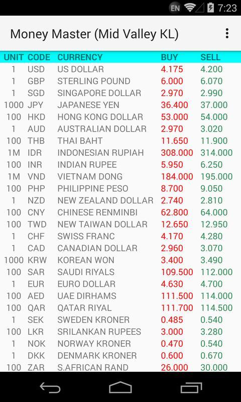 Currency Exchange Malaysia Screenshot 2