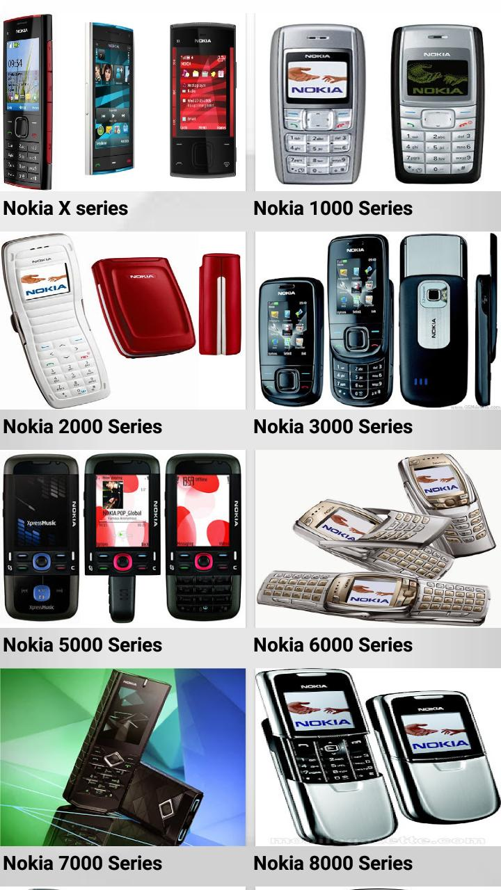 Nokia Codes for Android - APK Download