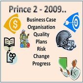 Prince2 - 2009 Notes icon