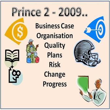 Prince2 - 2009 Notes poster