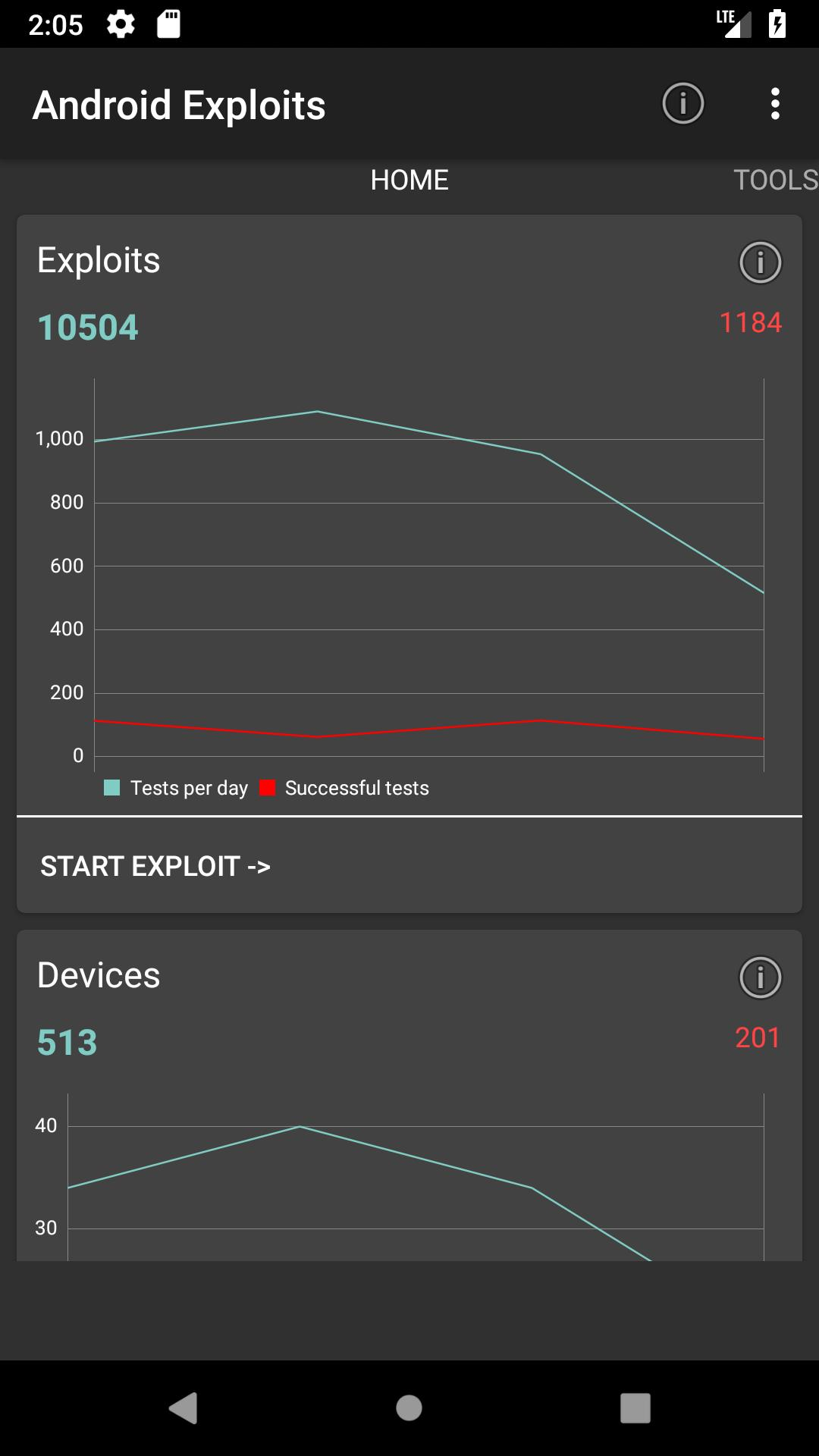Android Exploits for Android - APK Download