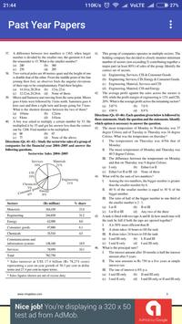 SNAP Previous Year Question Papers poster