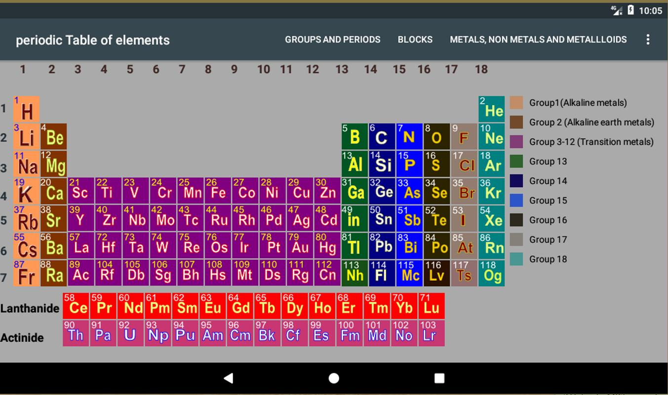periodic table periodic table 1 - Periodic Table Droid Apk