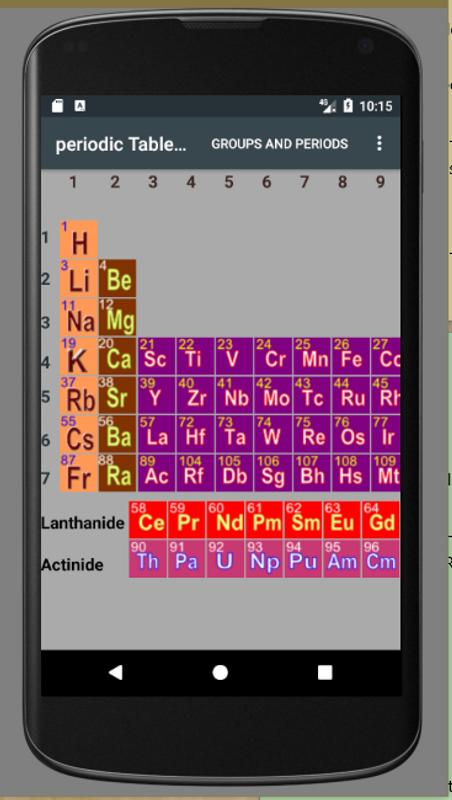 Periodic table for android apk download periodic table screenshot 4 urtaz Gallery