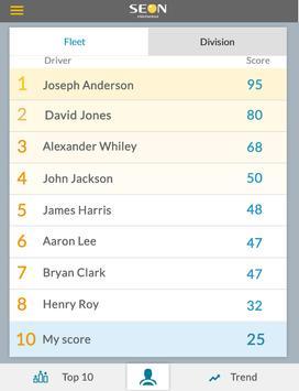 Driver Behaviour Scorecard screenshot 1