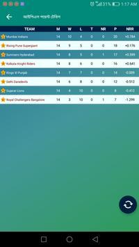 Bangla LIVE Cricket mania PRO screenshot 16