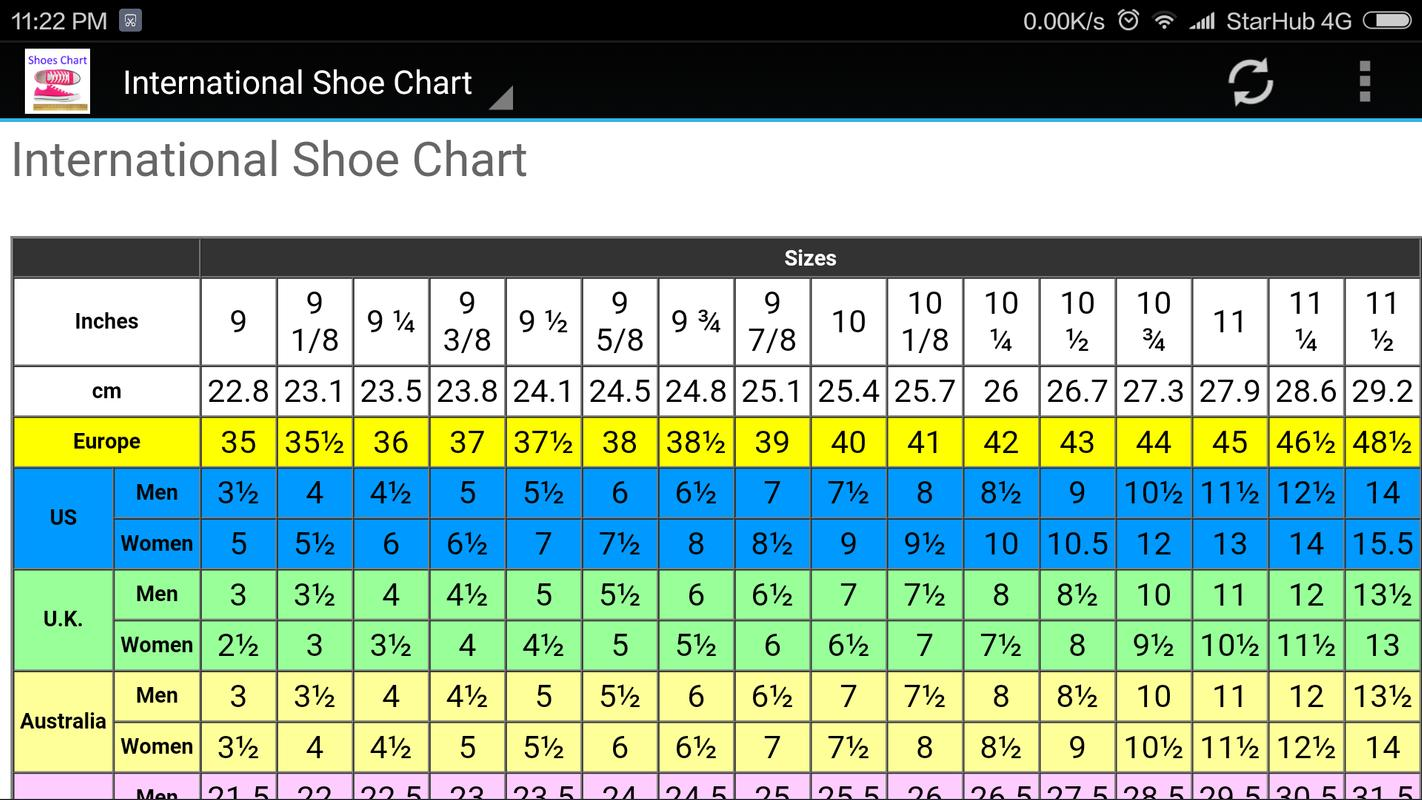 What Shoe Sizes Are Easy To Find In China