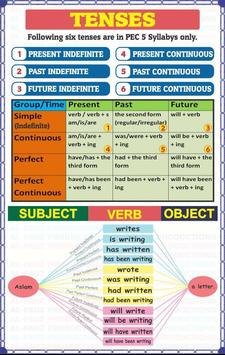 Grade 5 English poster