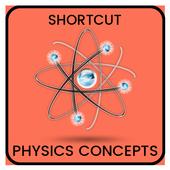 Shortcut Physics Concepts icon