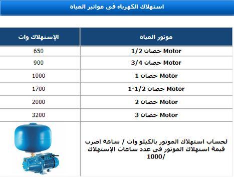 فاتورة كهرباء شمال القاهرة screenshot 5