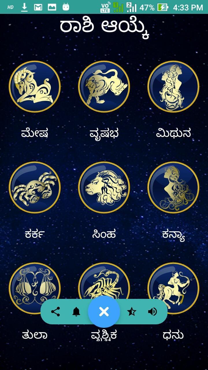 Kannada Rashi Bhavishya 2019 Horoscope - Jathaka for Android