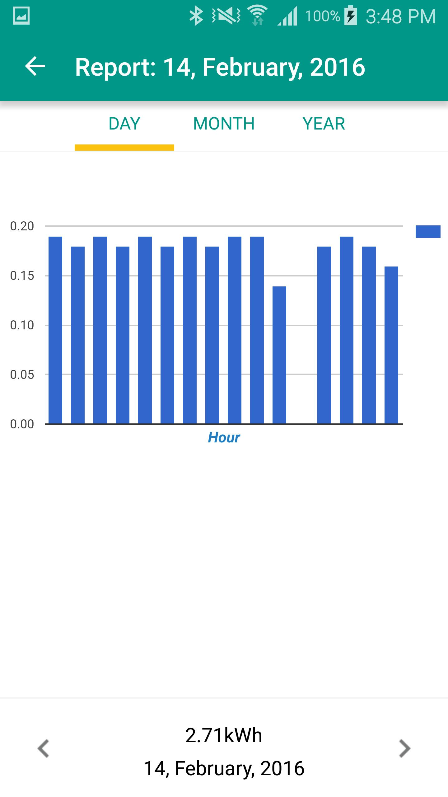 Smart Meter for Android - APK Download