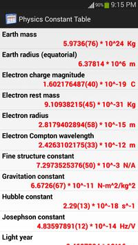 Physics Constant Table apk screenshot