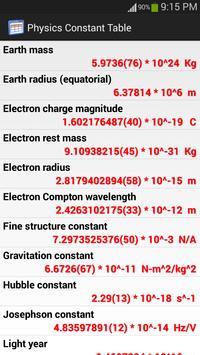 Physics Constants Table apk screenshot