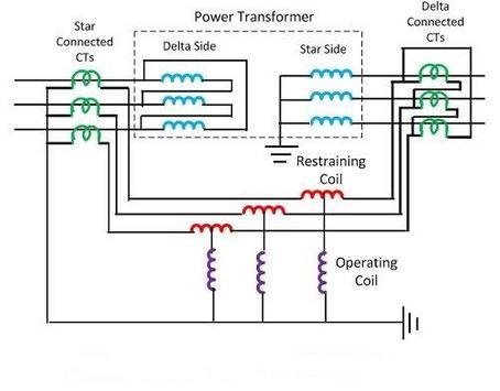 sketch wiring star delta diagram poster