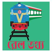 Rail Tottho ~ রেল তথ্য icon