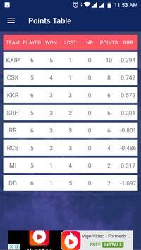 IPL Live Scores & Contest screenshot 6