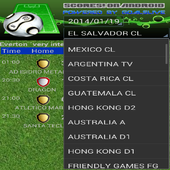 SoccerScores!OnAndroid icon
