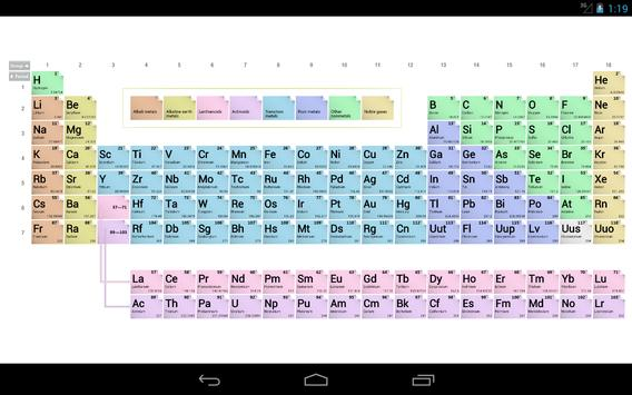 Periodic table apk download free books reference app for android periodic table apk screenshot urtaz Images