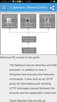 Learn Selenium Full screenshot 2
