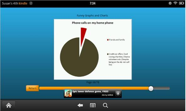Funny Graphs Tablets screenshot 1
