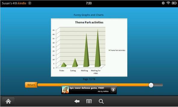 Funny Graphs Tablets screenshot 2